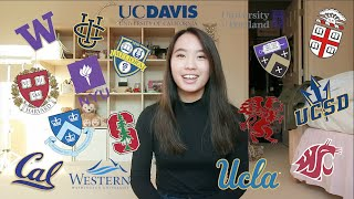 i applied to 17 colleges | college decisions reactions 2019
