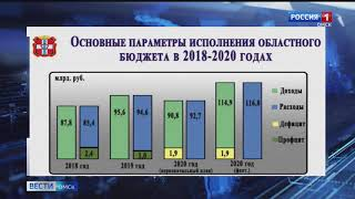 Министр финансов Омской области Вадим Чеченко подвел итоги 2020 года