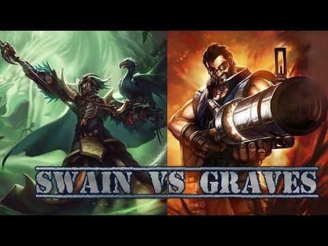 swain build guide