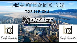 Top 31 ranking NHL draft 2019