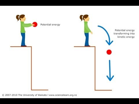 20  Gallery Images For Chemical Potential Energy Examples For KidsElectrical Force Examples For Kids