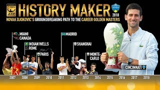 Novak Completes Career Golden Masters