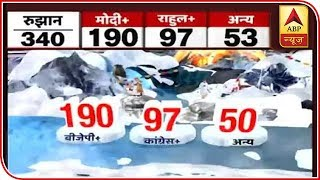 LS election results: BJP takes lead in 190, Congress 97..