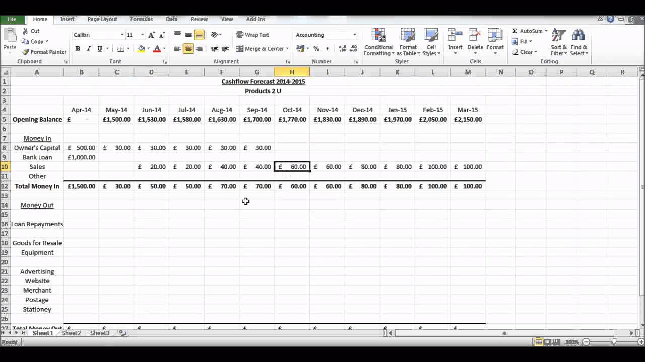 How to Create a Cash Flow Forecast using Microsoft Excel ...
