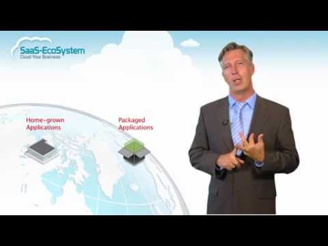 Hybrid Cloud und Integration Wolfgang Schmidt