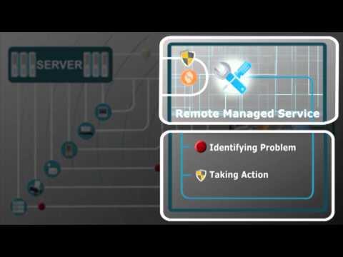 Quikteks Managed Services