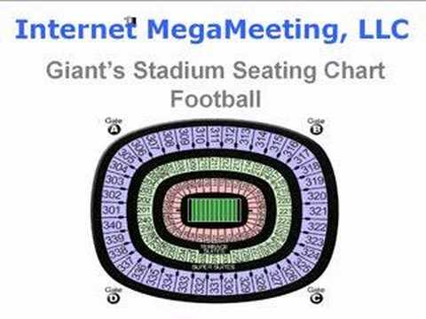 Video Conferencing by MegaMeeting.com