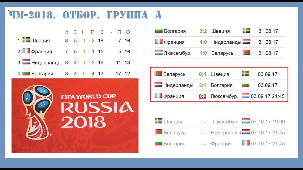 Таблицы отбора на чм 2019 европа группы [PUNIQRANDLINE-(au-dating-names.txt) 52