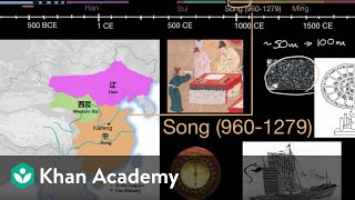 Finding local extrema khan academy