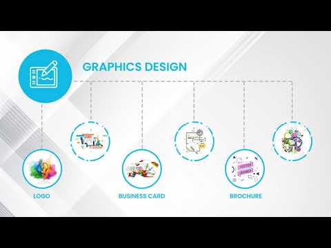 Mysphere Infotech - Best Web Design, SEO, Software & Mobile App Development Company in Vadodara