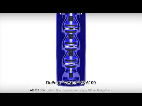 DuPont™ Vespel® CR-6100 Wear Rings in API610 (VS6) Mixed Flow, Hydraulics & Integral