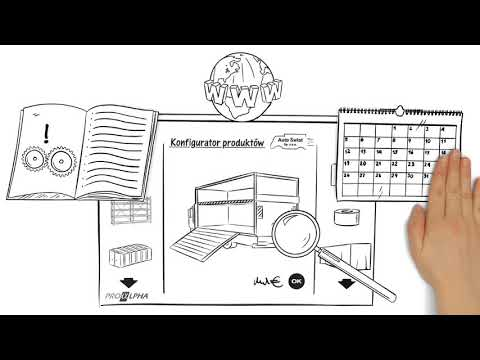 Konfigurator produktów w systemie ERP