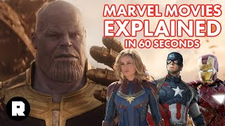 'Avengers: Endgame' | Everything You Need to Know