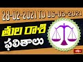 Libra Weekly Horoscope By Dr Sankaramanchi Ramakrishna Sastry | 28 Feb 2021 - 06 Mar 2021