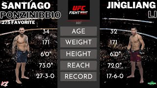UFC on ABC: Santiago Ponzinibbio vs. Jingliang Li Fight Preview - The Vet, The Bet, and The Casual