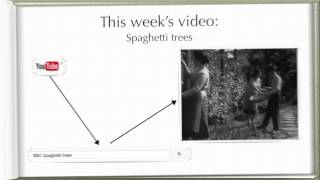 ACTIVE Skills for reading Unit 12 Chapter 2 Flipped Classroom Video