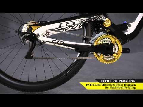 GT Bikes Sensor Animation