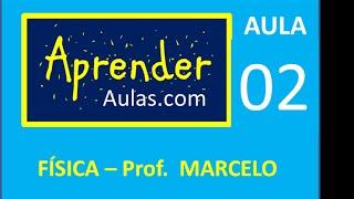 F�SICA - AULA 2 - PARTE 2 - �PTICA GEOM�TRICA: PRINC�PIOS