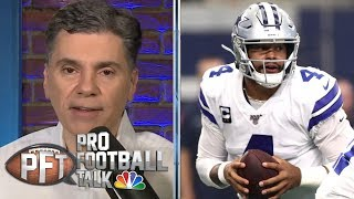 Will Dallas Cowboys make Dak Prescott highest-paid player ever? | Pro Football Talk | NBC Sports