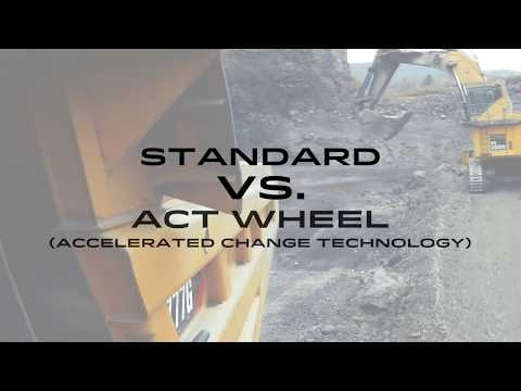 Titan ACT Wheel Can Boost Production by $1 Million+ Per Year