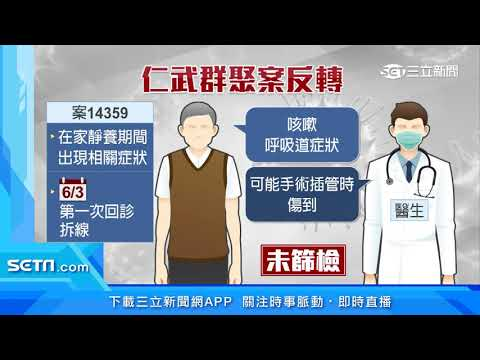 逆轉?仁武確診案疑遭恩主公「誤診肺癌」妻發聲明|三立新聞網 SETN.com