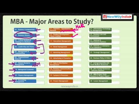 MBA Fundamentals - 30 MBA Courses to Study - Best MBA Beginner Lectures (#001)