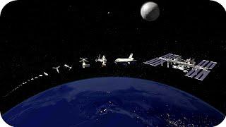 Satellites and Spacecraft size Comparison 2018