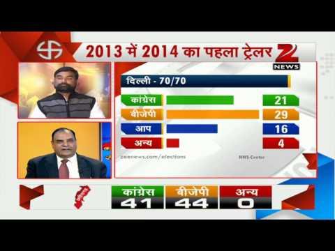 Exit polls: Tough fight between BJP, Congress in Chhattisgarh