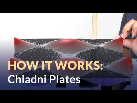 How Do a Plate, Violin Bow, and Sand Enable Us to See Sound?
