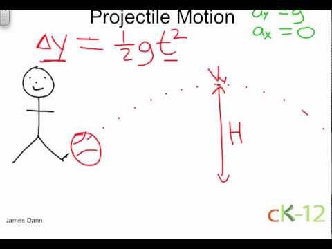 Projectile Motion | CK-12 Foundation