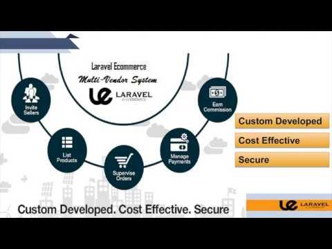 Multi vendor Ecommerce Script