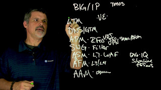 What is BIG-IP?