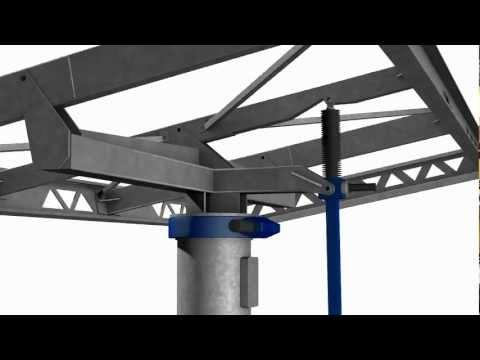 Sentinel Solar: Sentry Dual Axis Tracker