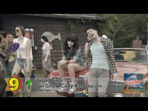 Top 10 Songs - Week Of September 8, 2012