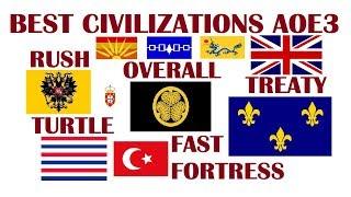 BEST Civilizations in Age of Empires III