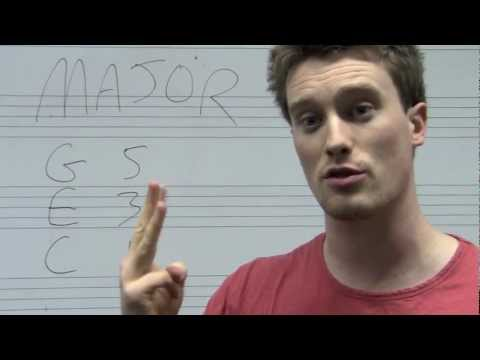 Understanding: How to Build Chords (Major, Minor, Dim, Aug)