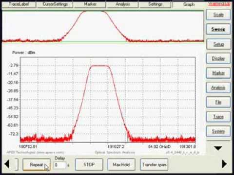 Optical Spectrum Analyzer with internal Tracking Generator