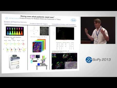 Image from A Rapidly-Adaptable Imaging & Measurement Platform for Cancer Research; SciPy 2013 Presentation