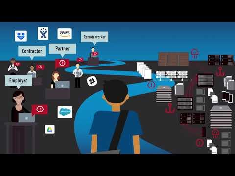 30 秒のハイライト:Enterprise Application Access
