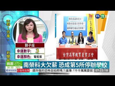 南榮科大欠薪 恐成第5所停辦學校   華視新聞 20190605