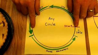 Understanding Circles, Circumference, and Pie as Pi