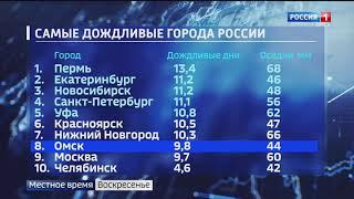 Аналитики «Яндекс-Погоды» составили рейтинг самых дождливых городов-миллионников