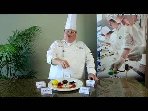 Culinary Quick Tips   Flavor Profiling