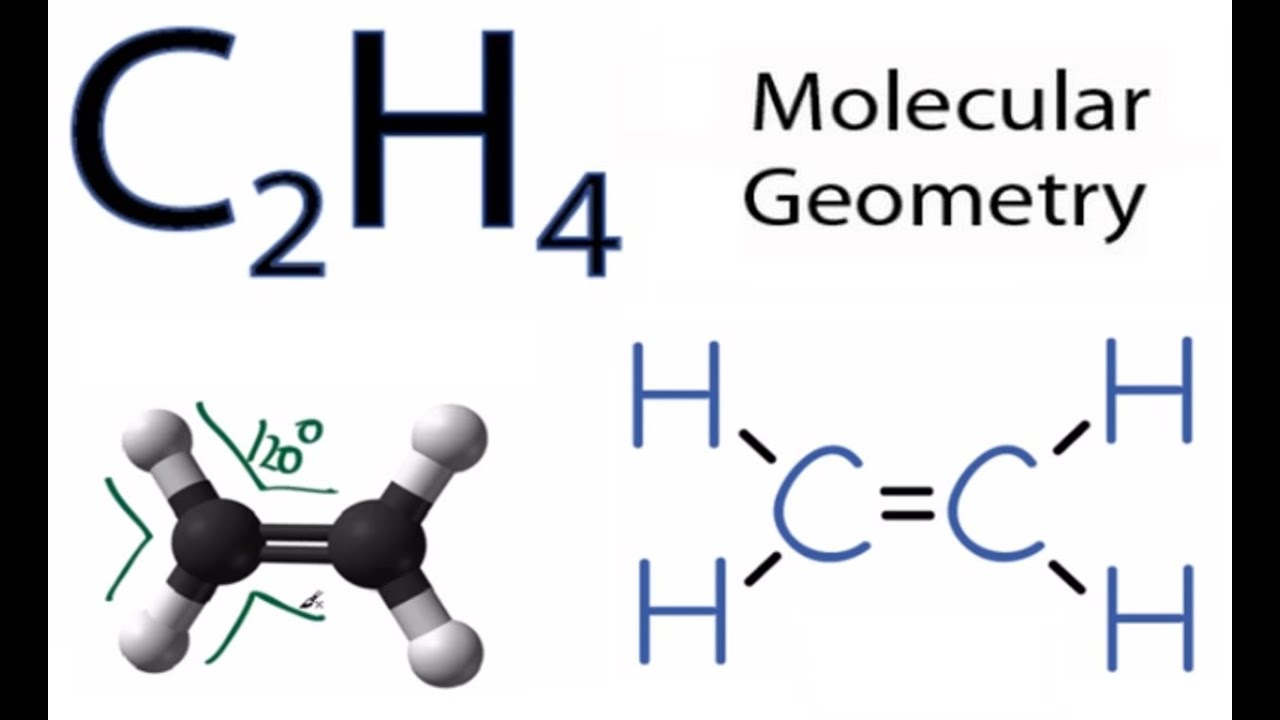 C2H4 Molecular Geometry / Shape and Bond Angles - YouTube C2h4 Structure