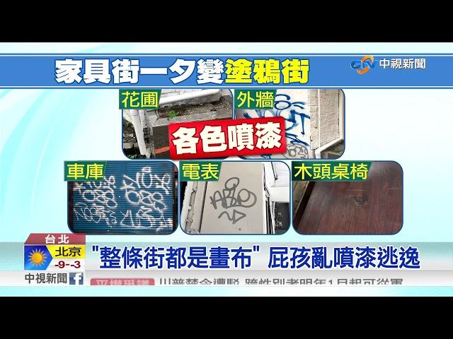 家具街變塗鴉街 年輕人半夜噴漆作畫