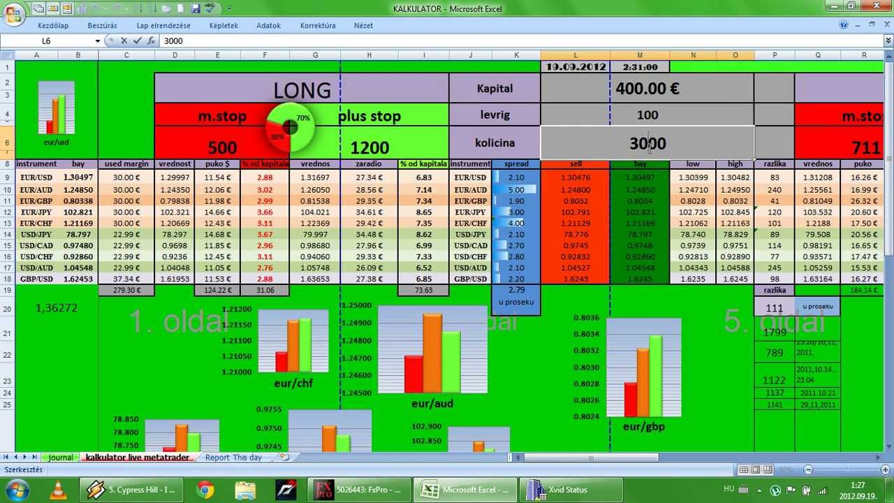 Forex trading xls,Ir option opçoes blogger.com