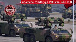 10 Dal Ee Aduunka Ugu Militaryga Badan   Top 10 Countries Biggest Armies in the World   YouTube