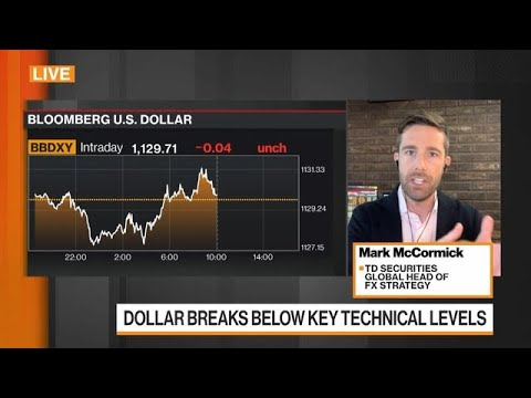 Dollar Breaks Below Key Technical Levels
