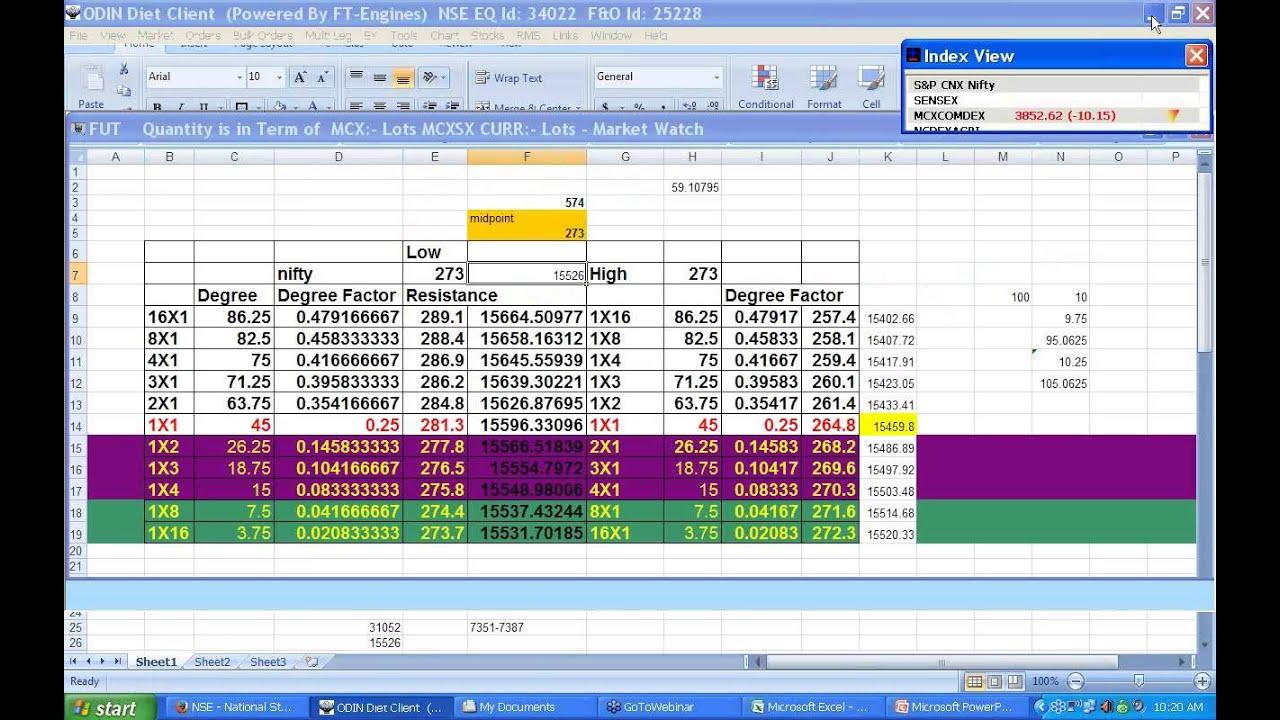 Intraday option trade calculator