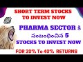 Best 5 Pharma Stocks To Invest Now | Dr Reddy | LalpathLabs | Laurus lab | IPCA | Neuland Lab |